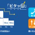 データSIMを180円から使える「HISモバイル」が0 SIMの代わりに良いかも